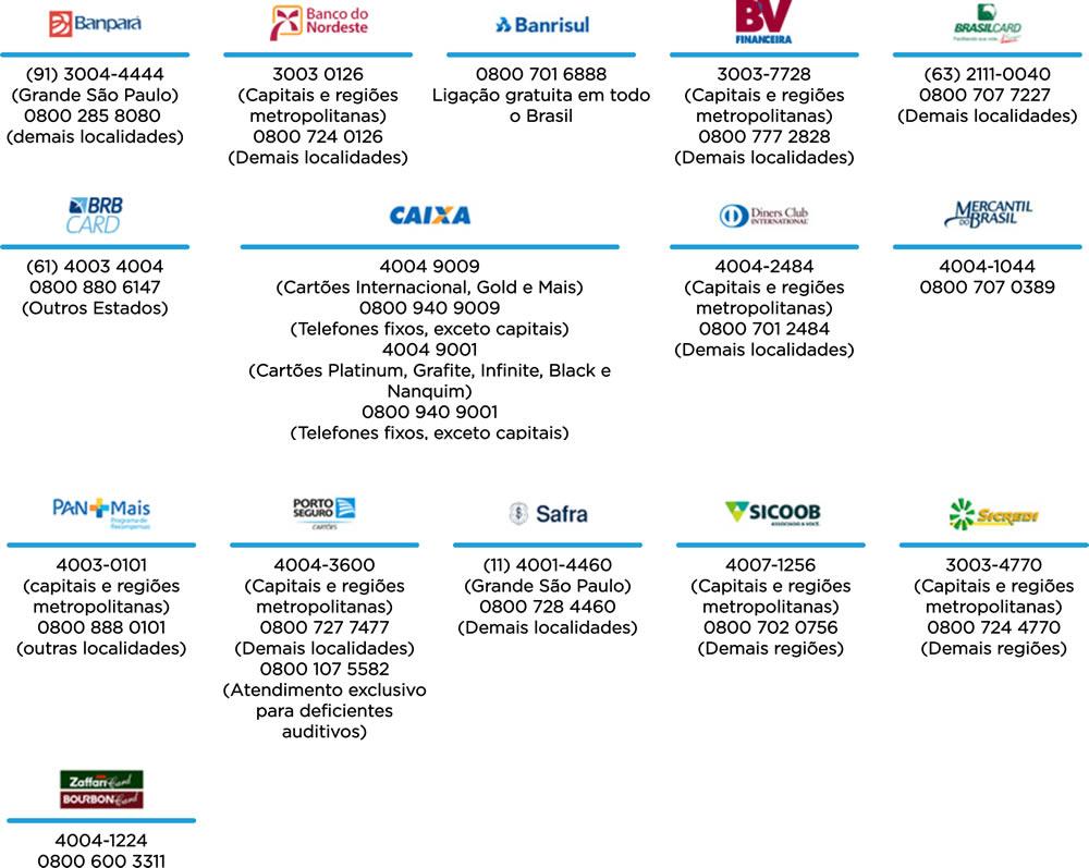 Bonificação de 50% para clientes dos bancos participantes que transferirem pontos