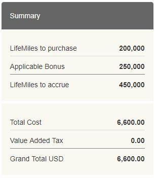 Exemplo de compra de 200 mil Lifemiles com bônus de 125%